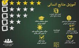 آموزش پرسنل و توسعه منابع انسانی