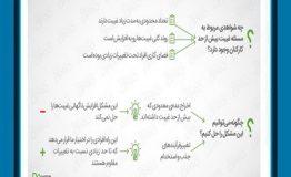 استفاده از طرحریزی گفتوگو ( قسمت سوم)